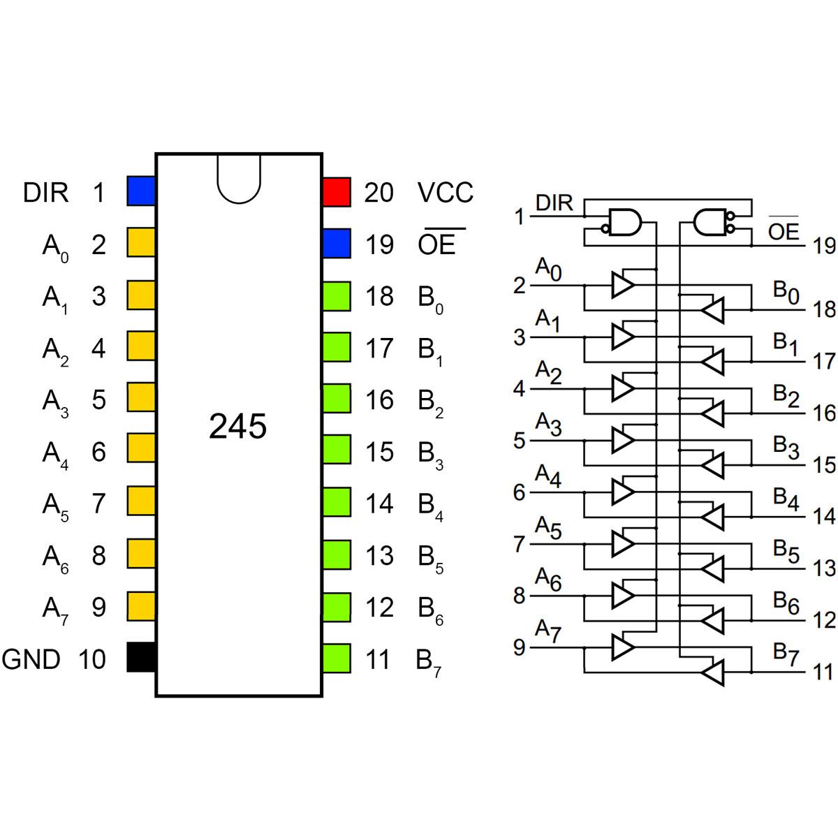 sn74lvc245a 8 bit logic level converter